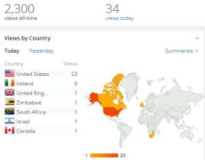 2300 views...7 countries today